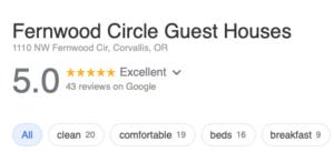 Top reviews for Fernwood Circle
